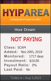 hyiparea.com