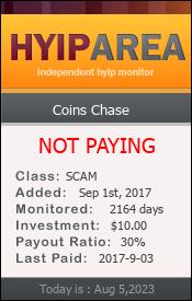 ссылка на мониторинг http://hyiparea.com/details/lid/77